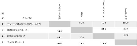 touhoku6
