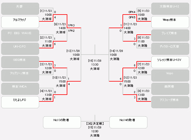 kumamoto1123