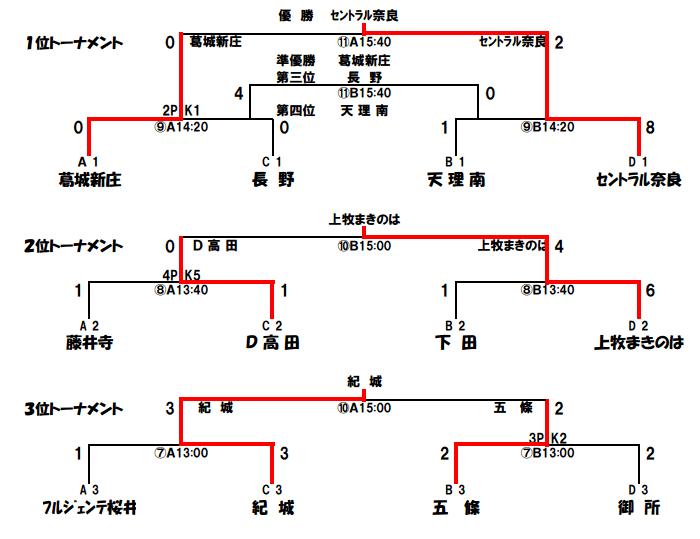 katsuragi-newyear11-TR