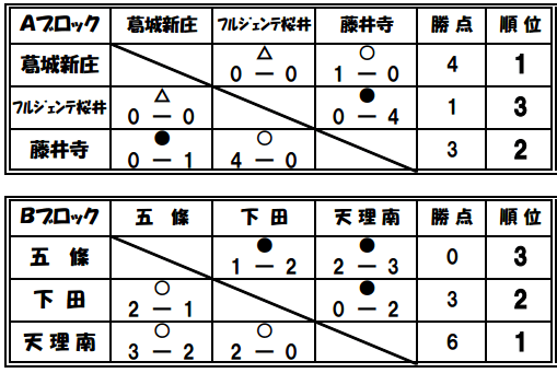katsuragi-newyear11-yosenR