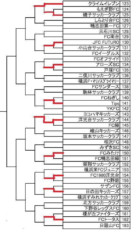 kanagawa4