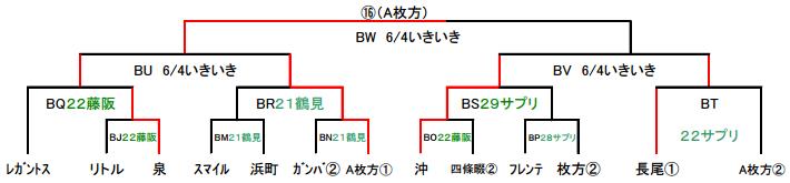 lifecup-kitakawachi2R16