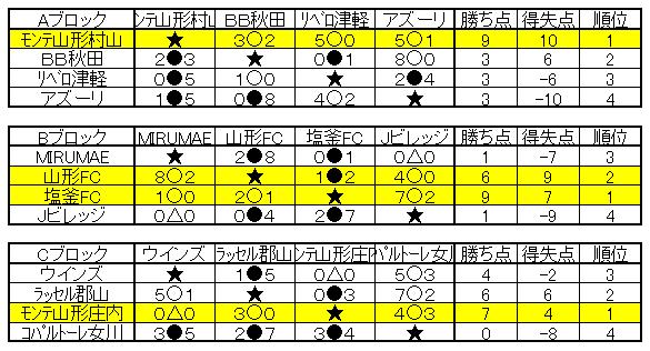 touhoku1