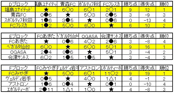 touhoku2