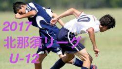 2017年度カメイカップU-15東北サッカー選抜大会 山形県選抜メンバー発表!