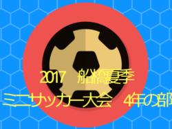【U-15強豪チーム紹介】ヴィテス福岡FC(福岡県)