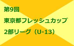 【福井】第96回高校サッカー選手権出場校の出身中学・チーム一覧【サッカー進路】