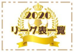 2020年度 福井県リーグ表一覧