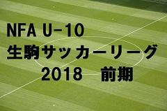 2018年度第31回千葉市少年サッカー大会4年生以下の部 優勝はWINGS U-12!県大会出場の14チーム掲載!