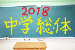 2018Jリーグ U-14 参加チーム一覧&リーグ表【全国まとめ】