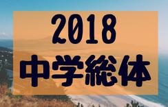 2018年度 茨城県民総合体育大会中学校大会【県東地区】サッカーの部 優勝は、大野中学校!