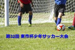 2018年度愛知 第55回 名古屋市中学校総合体育大会 サッカーの部 優勝は東海中学校&一色中学校!