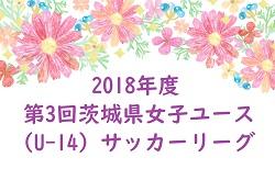 2018年度  第3回茨城県女子ユース(U-14)サッカーリーグ 1/13・14 結果速報!