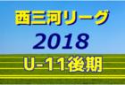 2019年度 FCKマリーゴールド熊本(熊本県)ジュニアユース説明会及び合同練習会が開催のお知らせ