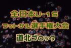 2018年度 JFA 第9回全日本U-15女子フットサル選手権大会 東海地域大会 優勝はFCフェルボール.ミモザ(愛知)!