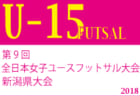 2018年度 第9回全日本女子ユース(U-15)フットサル大会新潟県大会 優勝は、長岡Joias!