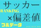 2019年度 FCグランリオ鈴鹿 (三重県)ジュニアユース無料体験会のお知らせ!10/16開催!