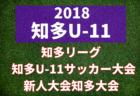 2018年度  愛知  第38回知多地区U-10サッカー大会(知多リーグU-10)優勝は中京JFC A!