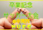 2018年度 第14回Futuro FC CUP 優勝は広島高陽FC!!