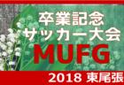 2018北九州カップ'18第39回北九州近県少年サッカー大会 12/22~24開催!組合せ情報お待ちしています!