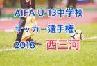 2018年度 静岡県 高校新人大会サッカー競技 東部地区大会【優勝は富士市立高校!】決勝戦1/26結果速報! 情報提供ありがとうございました!