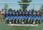 2018年度 第18回東京都ユースU-15フットサルフェスティバル 優勝はZOTT WASEDA INFANTIL!