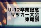 2018年度 第13回九州クラブユース(U-13)サッカー大会 3/2・3 福岡県開催 大会概要掲載しました!