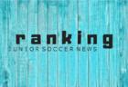 【関西】ブログランキング!11/15~11/30(11月後半)に見られたサッカーブログ各県ベスト10