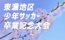 2019年度 第2回東濃地区少年サッカー卒業記念大会  1/26結果更新中!情報お待ちしています!次回2/2開催