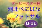 2018年度【山形】ダービースター杯・河北べにばなフットサル大会(U-12)優勝は山形FCジュニア!
