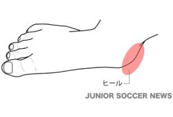 ヒール【サッカー用語解説集】