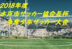 【広島県】HiFA AWARDS 2019 受賞者掲載!