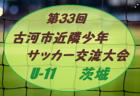 高円宮杯U-18サッカーリーグ2019宮崎 3/9より開催!地方リーグ情報お待ちしています!