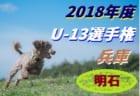 2018年度 第3回 新潟NEW YEAR CUP少年フットサル大会 優勝は吉田SC!