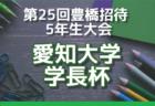 高円宮杯JFAU-15サッカーリーグ2019鹿児島県チェストリーグ 2/16結果掲載!
