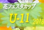 2018福岡支部 U-10各区内サッカーリーグ リーグ表への入力ありがとうございます!