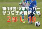 2018年度 福島県U-11サッカー交流大会<新人戦・県大会>最終結果!バンディッツいわき・アストロン・勿来フォーウィンズが東北大会へ!