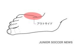 アウトサイド【サッカー用語解説集】