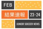 2018年度 生駒少年チャンピオンズカップ 女子の部(奈良県)結果速報!2/23   組合せ掲載!情報おまちしています