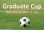 【福岡】2018年度第2回北九州地区U-10大会 優勝は小倉南J!
