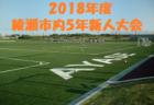 2018年度 フジパンカップ2019 第25回関西小学生サッカー大会 優勝はDREAM FC!