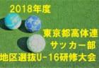 【北海道】2019コンサドーレ・エスポラーダカップ U-12の部  優勝はアプリーレ札幌U-12、恵庭和光FC!