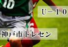 2018年度 県央少年サッカーリーグ 4年生リーグ(神奈川県) 優勝は上南SC!