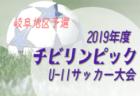 高円宮杯 JFA U-15 サッカーリーグ 2019(東京都)【U-15 T1リーグ】組み合わせ決定!リーグ表作りました!