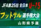 2018石橋工務店杯FM長崎U-10キッズサッカーフェスティバル 優勝はマドリガーレJr.レッド!