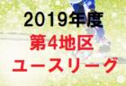 結果掲載 東京都3地区ユースリーグU-18 4/7 | 2019年度 第3地区ユースリーグ 東京都