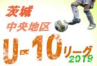 自主トレについて(ボールタッチ・体幹)〜FORZA AICHI〜