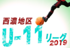 【高校サッカー部】県立高岡西高校(富山県)