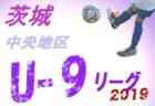 2019年度 JFA第43回全日本U-12サッカー選手権大会 兵庫大会 芦屋予選 優勝・県大会出場はFCリベリオン!