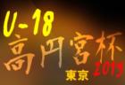 JFA U-18サッカーリーグ2019 高円宮杯 東京 T1リーグ 優勝は國學院久我山!
